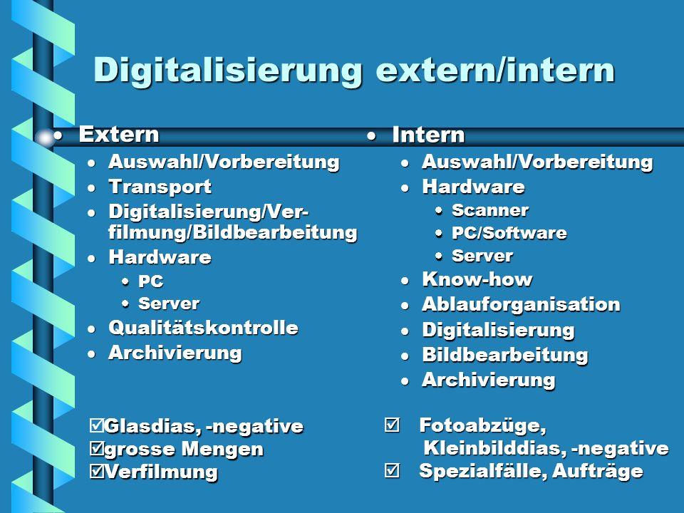 Digitalisierung extern/intern Intern Intern Auswahl/Vorbereitung Auswahl/Vorbereitung Hardware Hardware Scanner Scanner PC/Software PC/Software Server