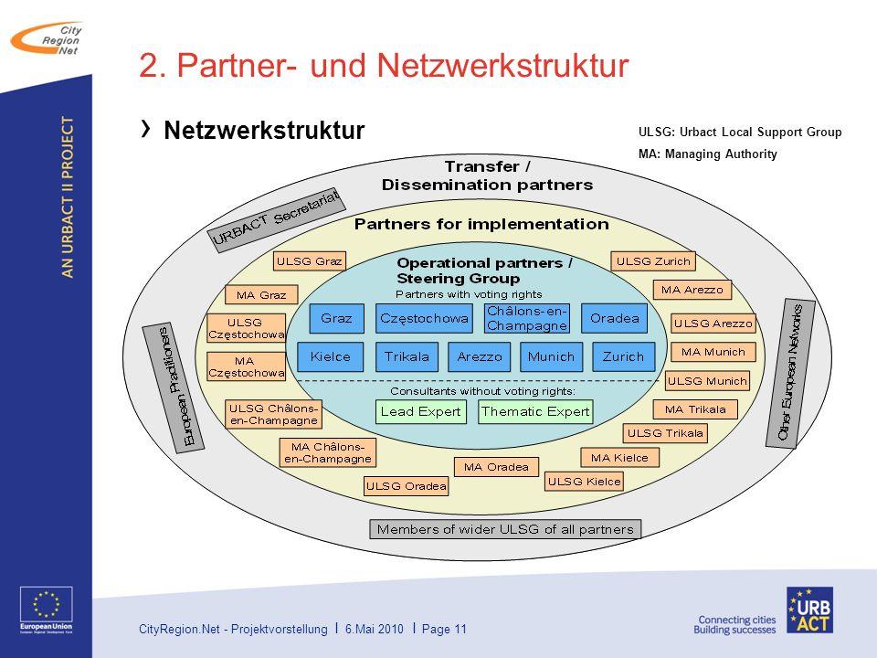 CityRegion.Net - Projektvorstellung I 6.Mai 2010 I Page 11 2.