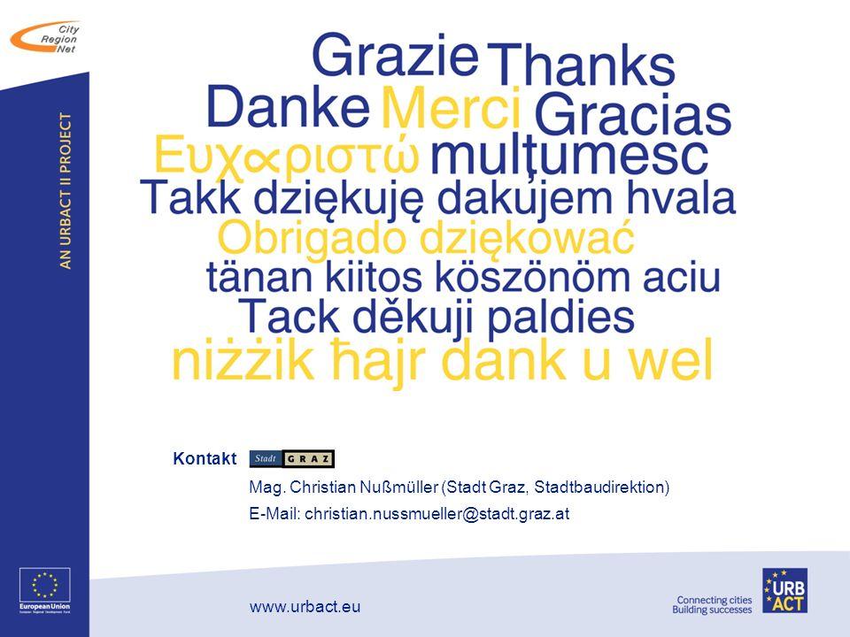 www.urbact.eu Mag.