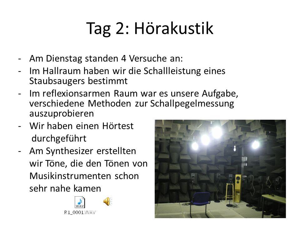 Tag 2: Hörakustik -Am Dienstag standen 4 Versuche an: -Im Hallraum haben wir die Schallleistung eines Staubsaugers bestimmt -Im reflexionsarmen Raum w