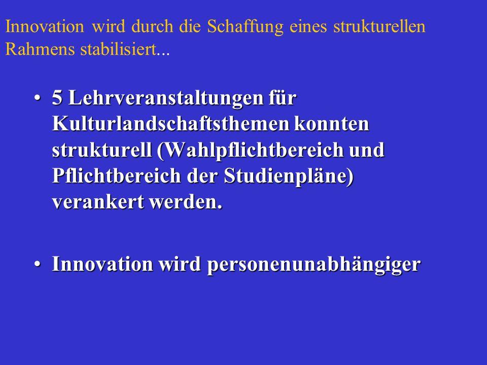 Innovation wird durch die Schaffung eines strukturellen Rahmens stabilisiert... 5 Lehrveranstaltungen für Kulturlandschaftsthemen konnten strukturell