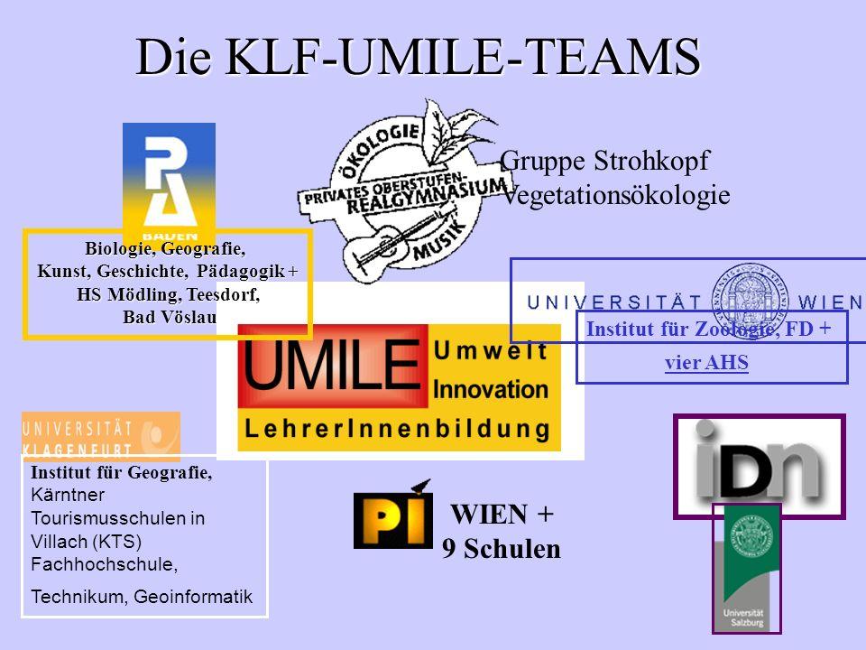 Die KLF-UMILE-TEAMS Institut für Zoologie, FD + vier AHS Institut für Geografie, Kärntner Tourismusschulen in Villach (KTS) Fachhochschule, Technikum,