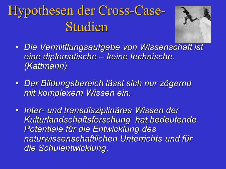 Hypothesen der Cross-Case- Studien Die Vermittlungsaufgabe von Wissenschaft ist eine diplomatische – keine technische. (Kattmann)Die Vermittlungsaufga