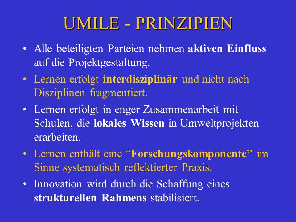 Wie geeignet sind Lehrerbildungsprojekte, die nach den UMILE-Prinzipien gestaltet werden, für die Auseinandersetzung mit KLF- Wissen .