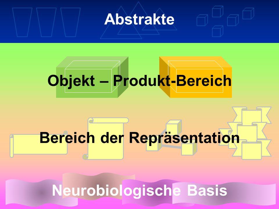 KategorienThesaurus, Ontologienneues Konzept Verankerung / Resonanz in der neurobiologische Basis ante rem in re post rem Artefakte, Maschinendiverse Entitäten 1D2D 3D nD Reduktion des Multisensorischen