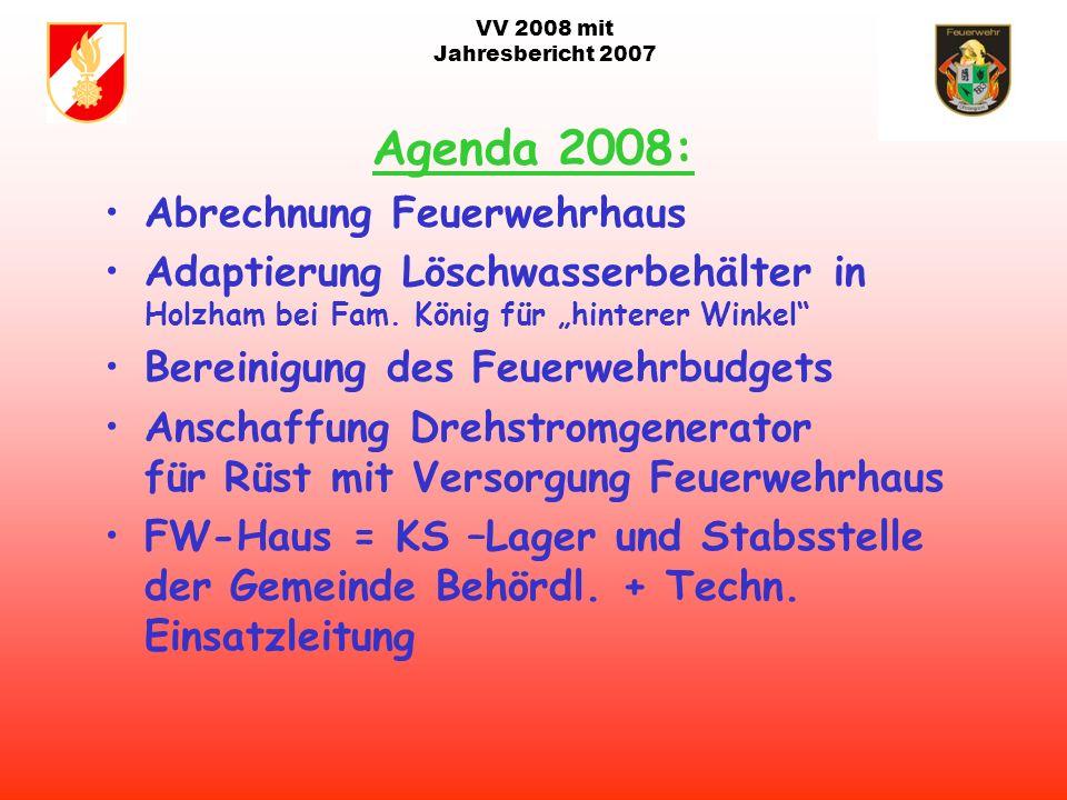 VV 2008 mit Jahresbericht 2007 Laufende Transferzahlungen der Gemeinde Ottnang a.H. für die FF Ottnang in tausend EURO