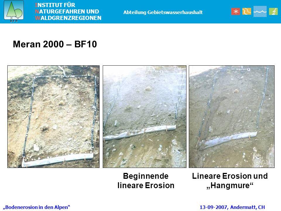 INSTITUT FÜR NATURGEFAHREN UND WALDGRENZREGIONEN B F W B F W Abteilung Gebietswasserhaushalt Meran 2000 – BF10 Beginnende lineare Erosion Lineare Erosion und Hangmure Bodenerosion in den Alpen 13-09-2007, Andermatt, CH