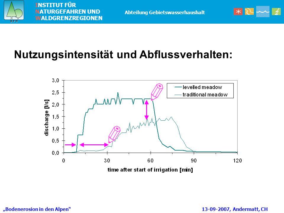 INSTITUT FÜR NATURGEFAHREN UND WALDGRENZREGIONEN B F W B F W Abteilung Gebietswasserhaushalt Nutzungsintensität und Abflussverhalten: Bodenerosion in den Alpen 13-09-2007, Andermatt, CH