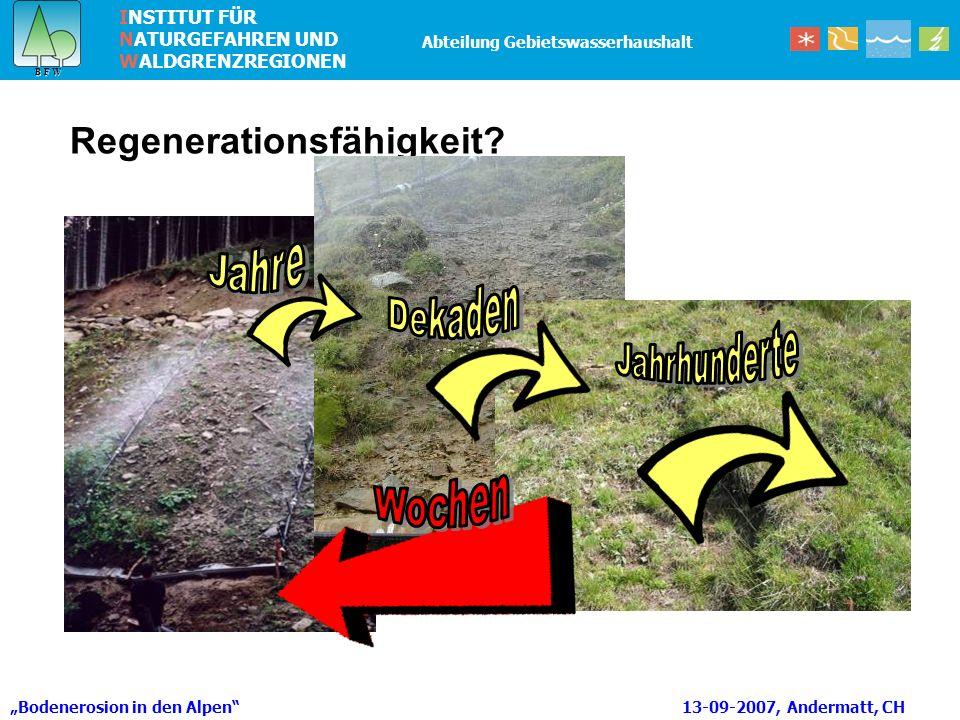 INSTITUT FÜR NATURGEFAHREN UND WALDGRENZREGIONEN B F W B F W Abteilung Gebietswasserhaushalt Regenerationsfähigkeit.