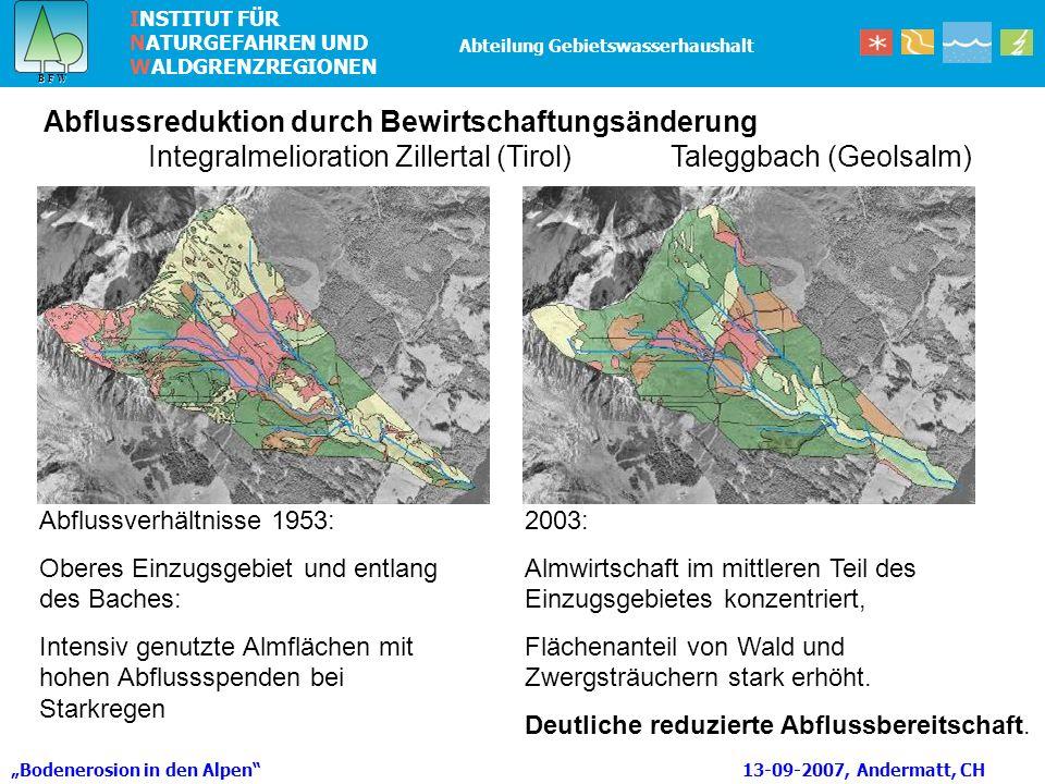 INSTITUT FÜR NATURGEFAHREN UND WALDGRENZREGIONEN B F W B F W Abteilung Gebietswasserhaushalt Bodenerosion in den Alpen 13-09-2007, Andermatt, CH Abflussverhältnisse 1953: Oberes Einzugsgebiet und entlang des Baches: Intensiv genutzte Almflächen mit hohen Abflussspenden bei Starkregen 2003: Almwirtschaft im mittleren Teil des Einzugsgebietes konzentriert, Flächenanteil von Wald und Zwergsträuchern stark erhöht.