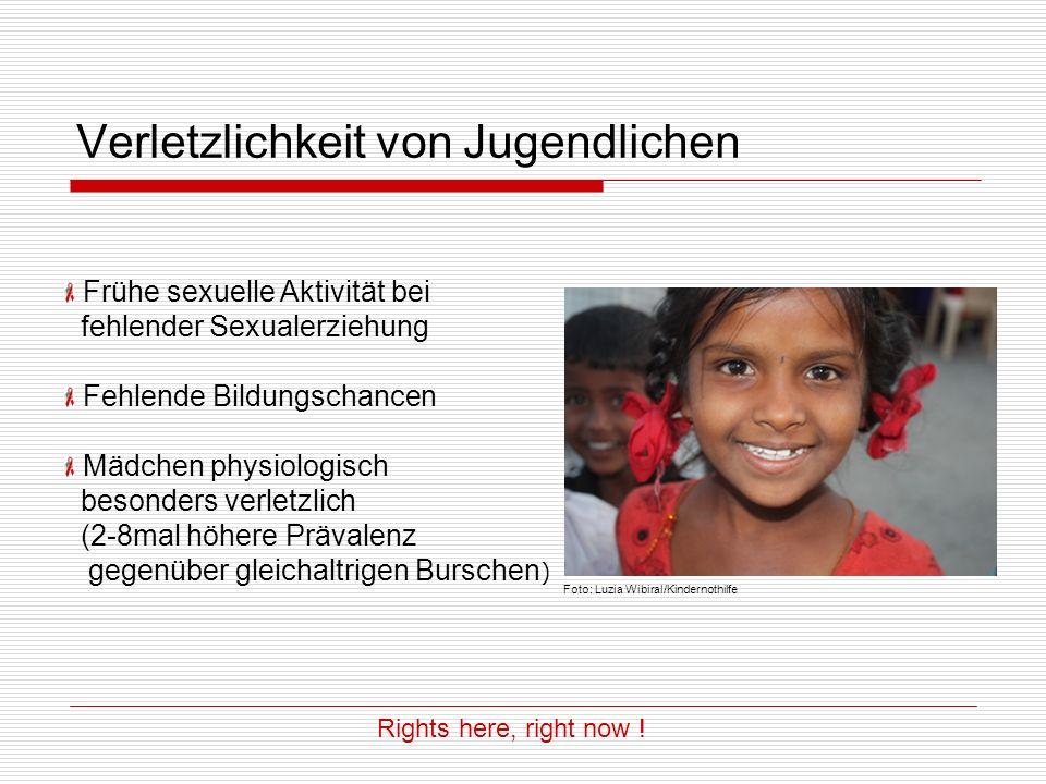 Verletzlichkeit von Frauen Geringere Bildungschancen Ökonomische Diskriminierung Geringere selbstbestimmte Sexualität Gewalt gegen Frauen Hohe Pflegelast Rights here, right now .