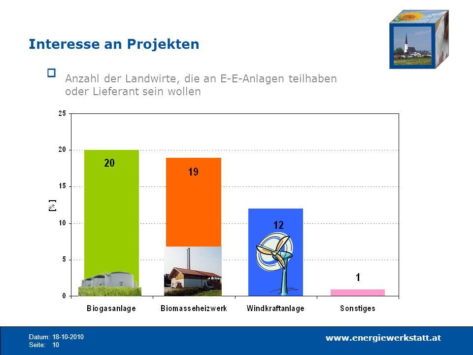 www.energiewerkstatt.at Datum:18-10-2010 Seite:10 Anzahl der Landwirte, die an E-E-Anlagen teilhaben oder Lieferant sein wollen Interesse an Projekten