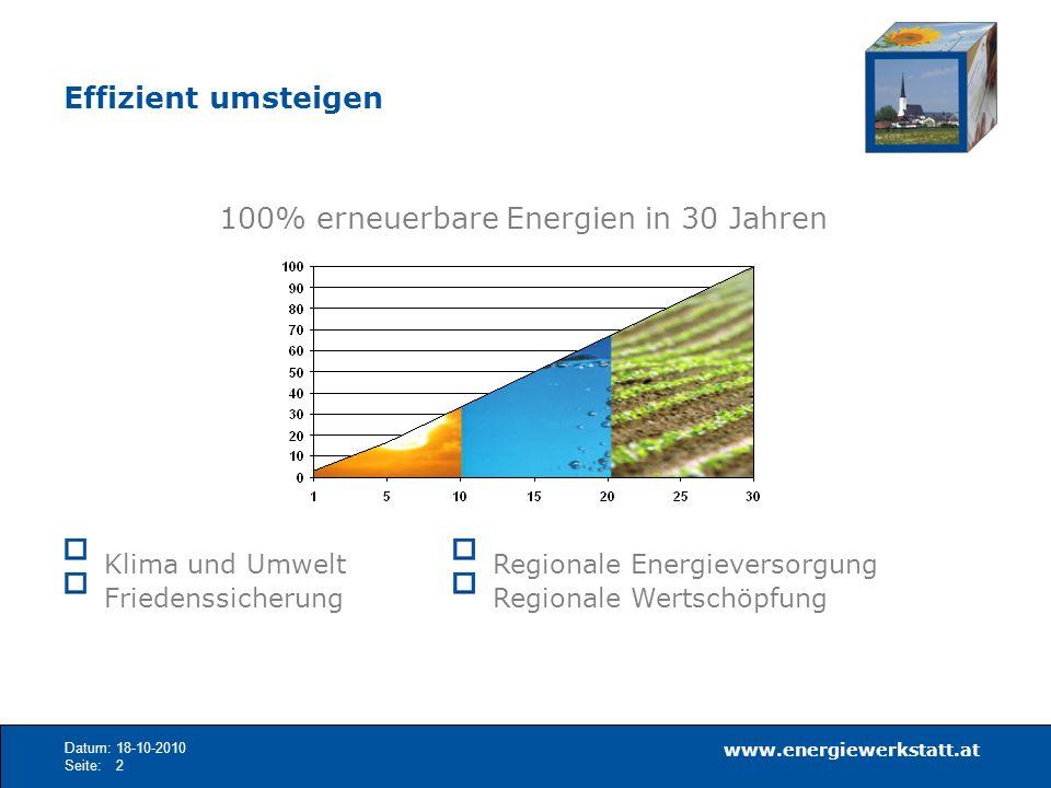 www.energiewerkstatt.at Datum:18-10-2010 Seite:2 Effizient umsteigen 100% erneuerbare Energien in 30 Jahren Klima und Umwelt Friedenssicherung Regiona