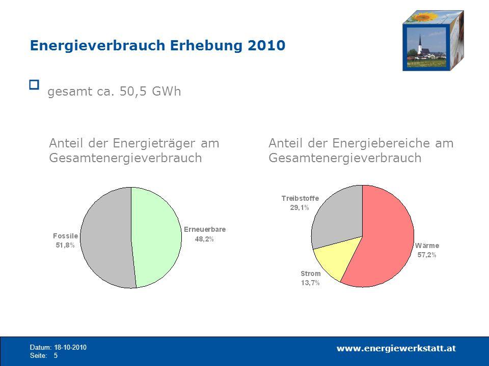 www.energiewerkstatt.at Datum:18-10-2010 Seite:5 Energieverbrauch Erhebung 2010 gesamt ca. 50,5 GWh Anteil der Energieträger am Gesamtenergieverbrauch