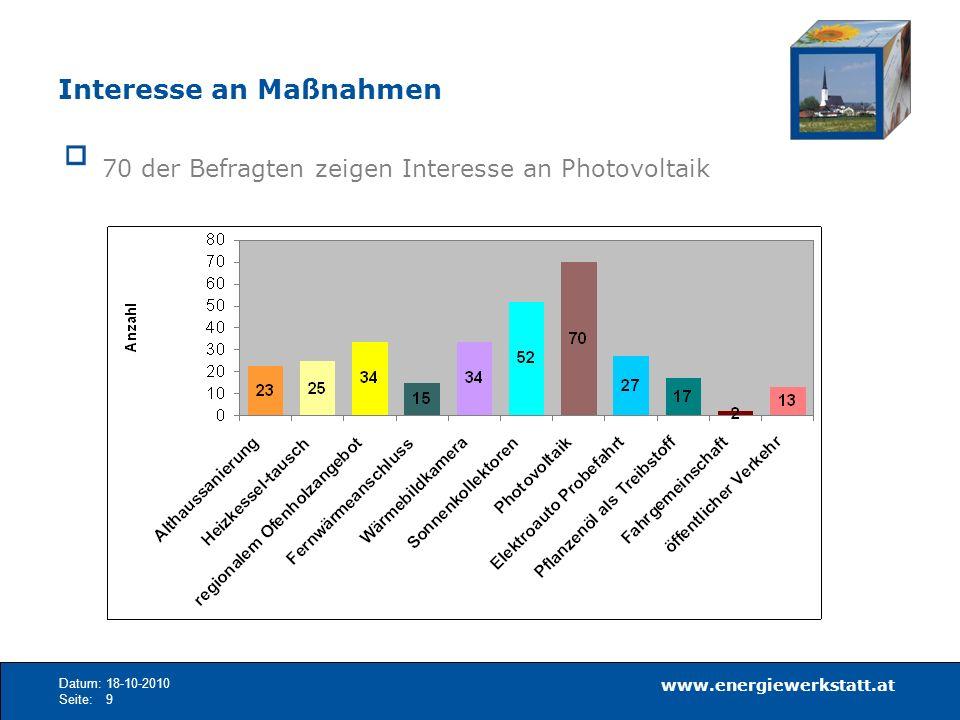 www.energiewerkstatt.at Datum:18-10-2010 Seite:9 Interesse an Maßnahmen 70 der Befragten zeigen Interesse an Photovoltaik