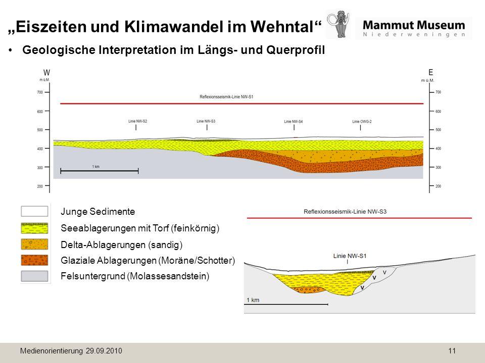 Medienorientierung 29.09.2010 11 Eiszeiten und Klimawandel im Wehntal Geologische Interpretation im Längs- und Querprofil Junge Sedimente Seeablagerun