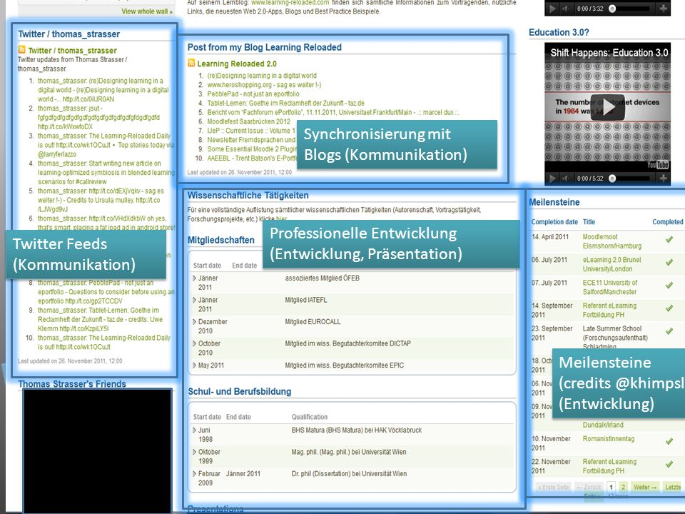 Twitter Feeds (Kommunikation) Synchronisierung mit Blogs (Kommunikation) Professionelle Entwicklung (Entwicklung, Präsentation) Meilensteine (credits
