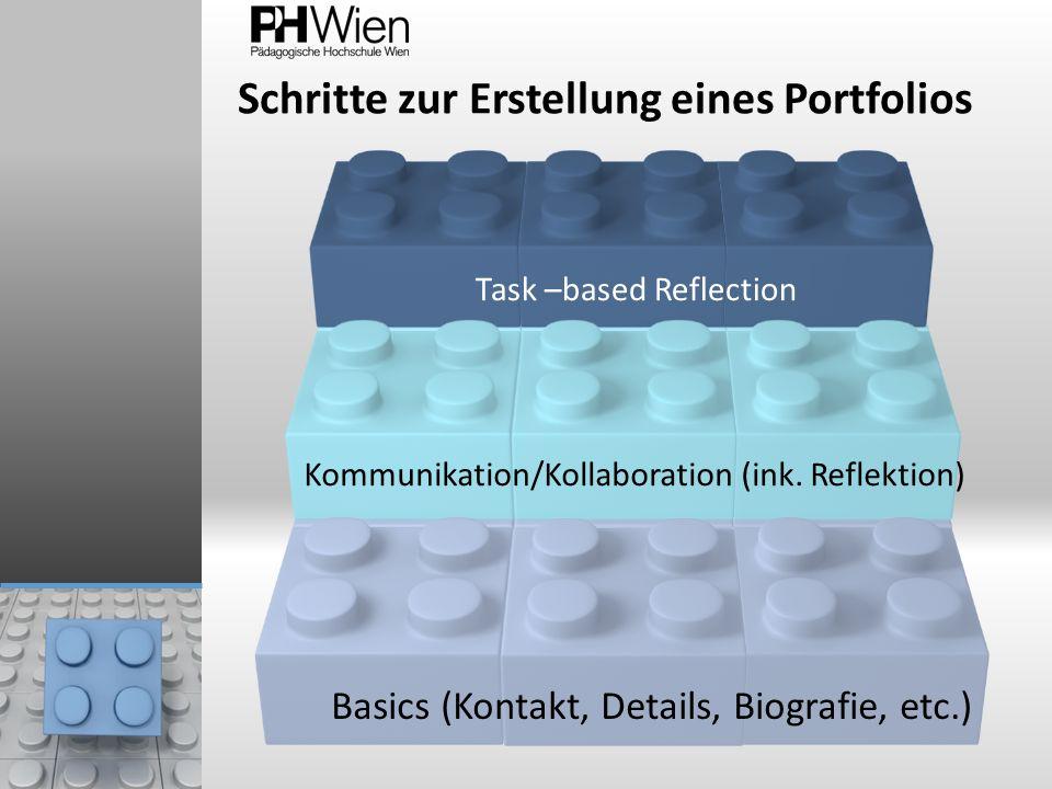 Schritte zur Erstellung eines Portfolios Kommunikation/Kollaboration (ink. Reflektion) Task –based Reflection Basics (Kontakt, Details, Biografie, etc
