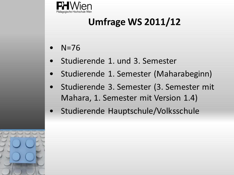 Umfrage WS 2011/12 N=76 Studierende 1. und 3. Semester Studierende 1. Semester (Maharabeginn) Studierende 3. Semester (3. Semester mit Mahara, 1. Seme