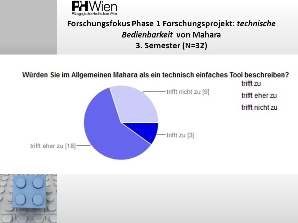 Forschungsfokus Phase 1 Forschungsprojekt: technische Bedienbarkeit von Mahara 3. Semester (N=32)