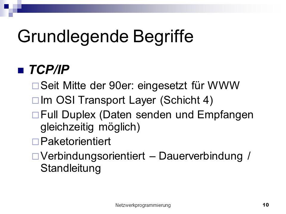 Grundlegende Begriffe TCP/IP Seit Mitte der 90er: eingesetzt für WWW Im OSI Transport Layer (Schicht 4) Full Duplex (Daten senden und Empfangen gleich