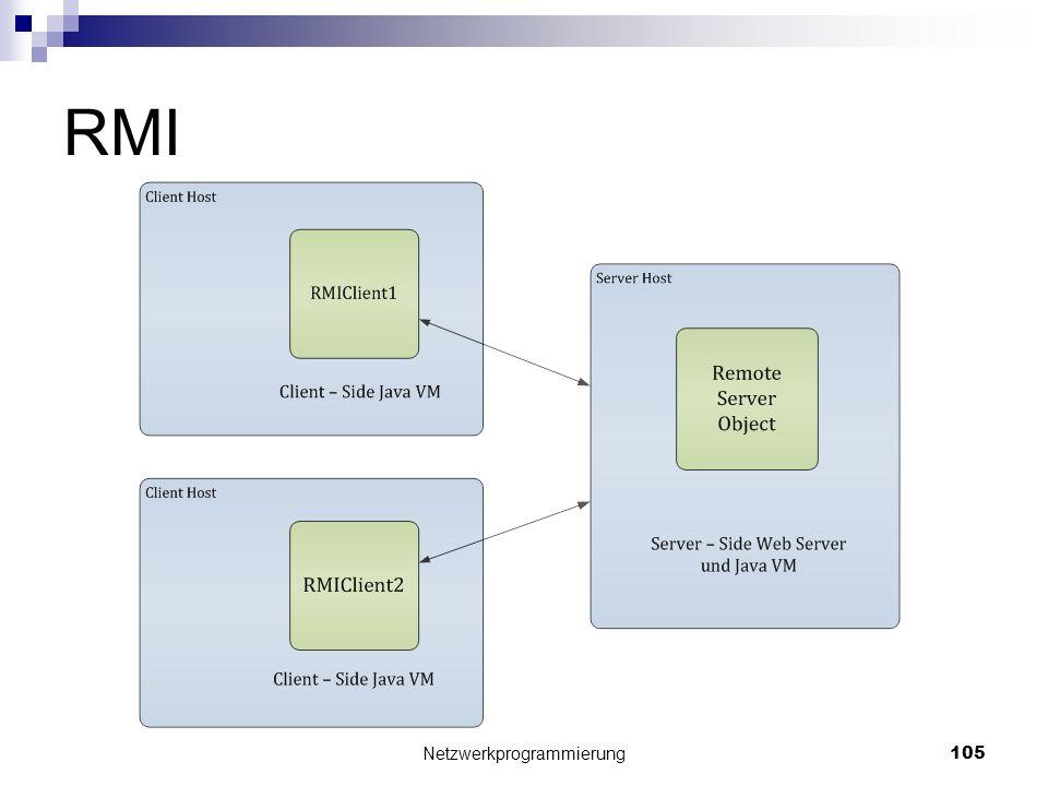 RMI Netzwerkprogrammierung 105