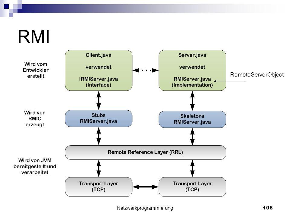 RMI Netzwerkprogrammierung 106 RemoteServerObject