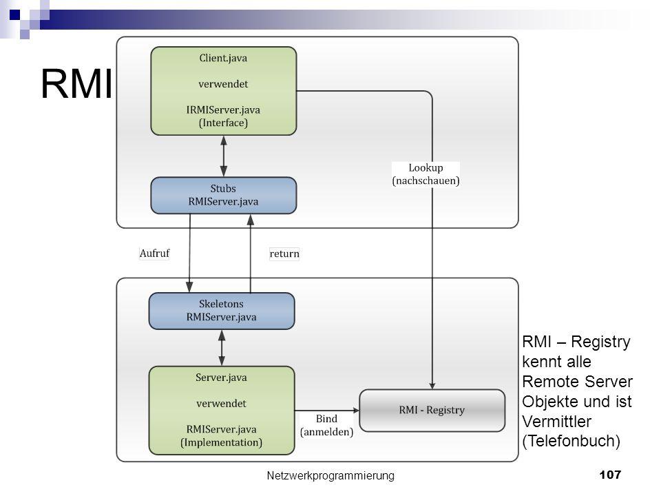 RMI Netzwerkprogrammierung 107 RMI – Registry kennt alle Remote Server Objekte und ist Vermittler (Telefonbuch)