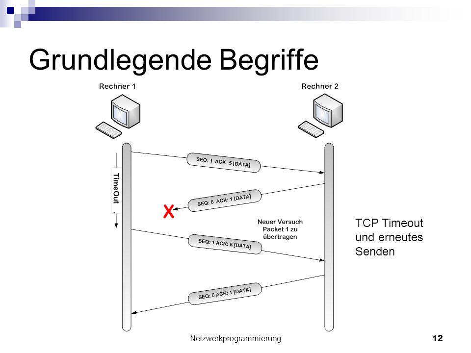 Grundlegende Begriffe Netzwerkprogrammierung 12 TCP Timeout und erneutes Senden