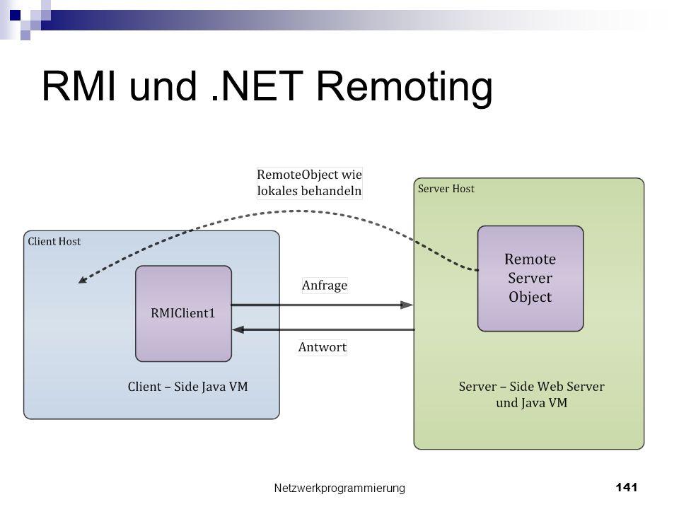 RMI und.NET Remoting Netzwerkprogrammierung 141
