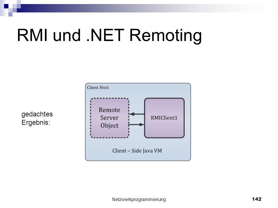 RMI und.NET Remoting Netzwerkprogrammierung 142 gedachtes Ergebnis: