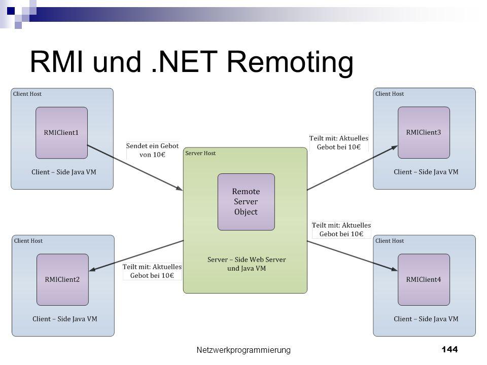 RMI und.NET Remoting Netzwerkprogrammierung 144