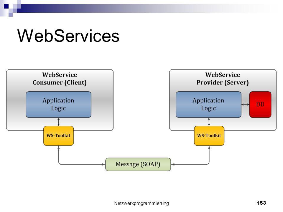 WebServices Netzwerkprogrammierung 153