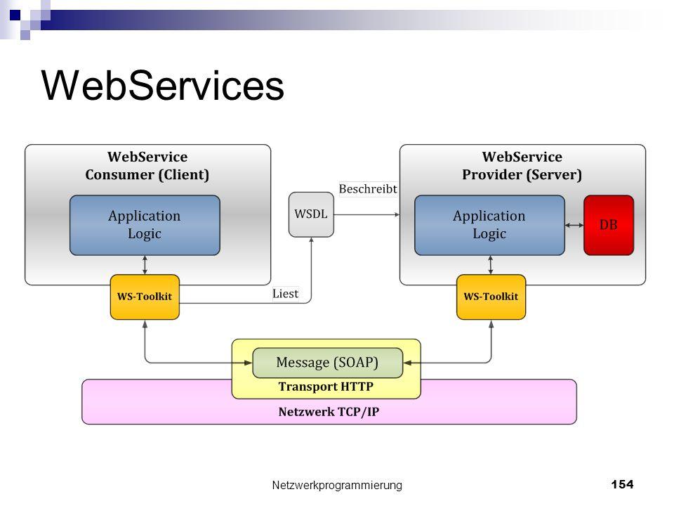 WebServices Netzwerkprogrammierung 154