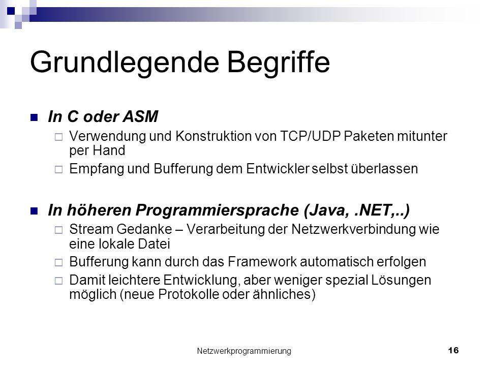 Grundlegende Begriffe In C oder ASM Verwendung und Konstruktion von TCP/UDP Paketen mitunter per Hand Empfang und Bufferung dem Entwickler selbst über