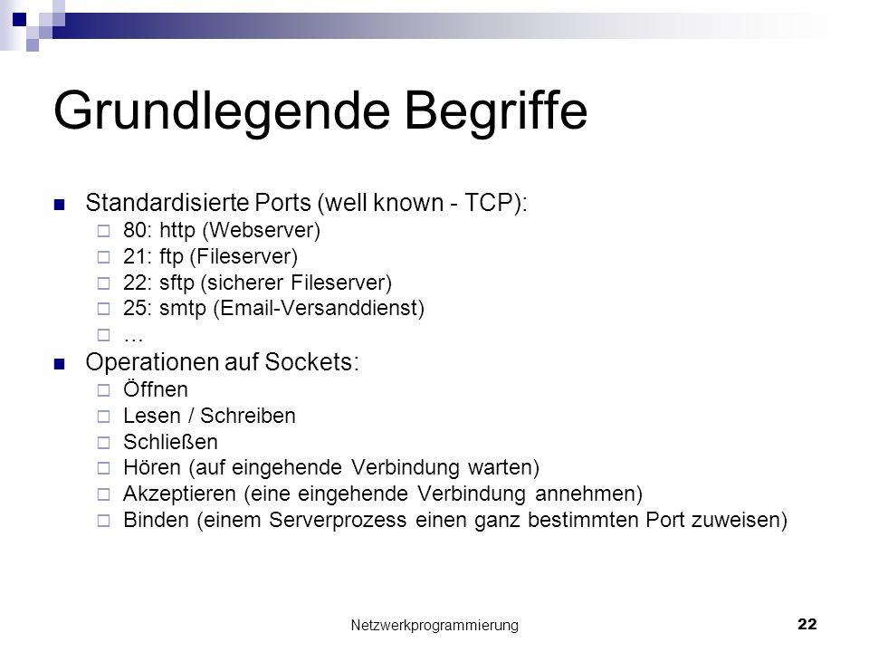 Grundlegende Begriffe Standardisierte Ports (well known - TCP): 80: http (Webserver) 21: ftp (Fileserver) 22: sftp (sicherer Fileserver) 25: smtp (Ema