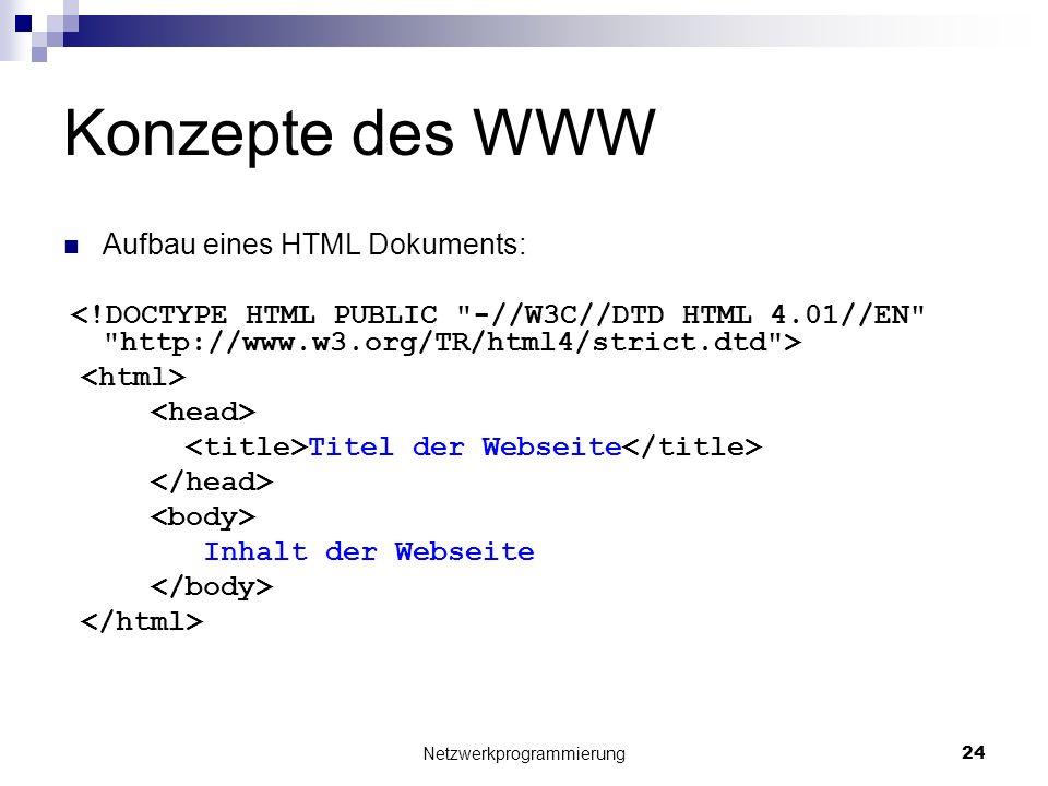 Konzepte des WWW Aufbau eines HTML Dokuments: Titel der Webseite Inhalt der Webseite Netzwerkprogrammierung 24