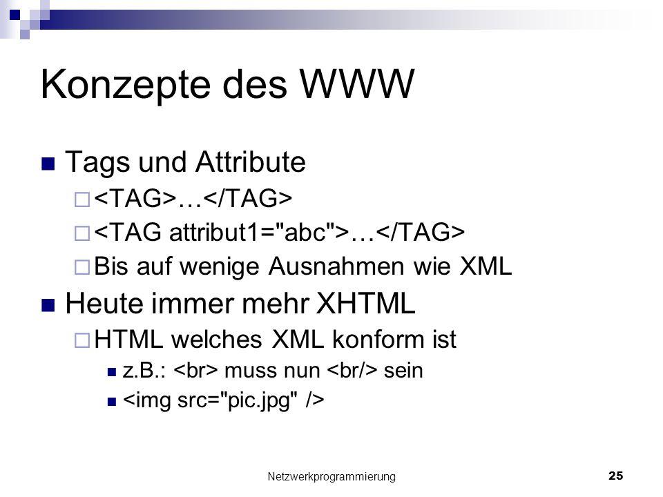 Konzepte des WWW Tags und Attribute … Bis auf wenige Ausnahmen wie XML Heute immer mehr XHTML HTML welches XML konform ist z.B.: muss nun sein Netzwer