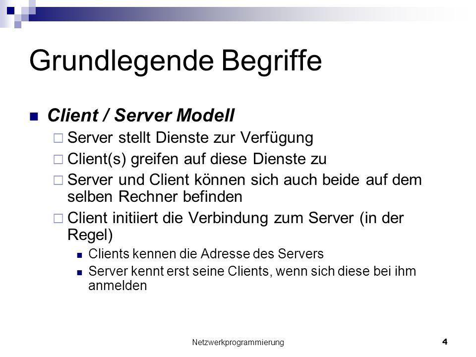 Grundlegende Begriffe Client / Server Modell Server stellt Dienste zur Verfügung Client(s) greifen auf diese Dienste zu Server und Client können sich