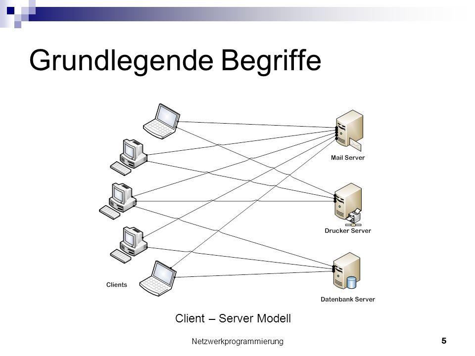 Grundlegende Begriffe Netzwerkprogrammierung 5 Client – Server Modell