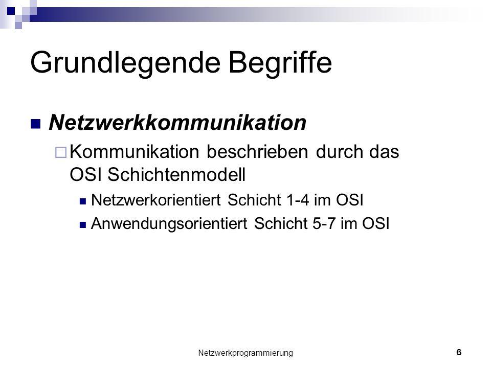 Grundlegende Begriffe Netzwerkkommunikation Kommunikation beschrieben durch das OSI Schichtenmodell Netzwerkorientiert Schicht 1-4 im OSI Anwendungsor