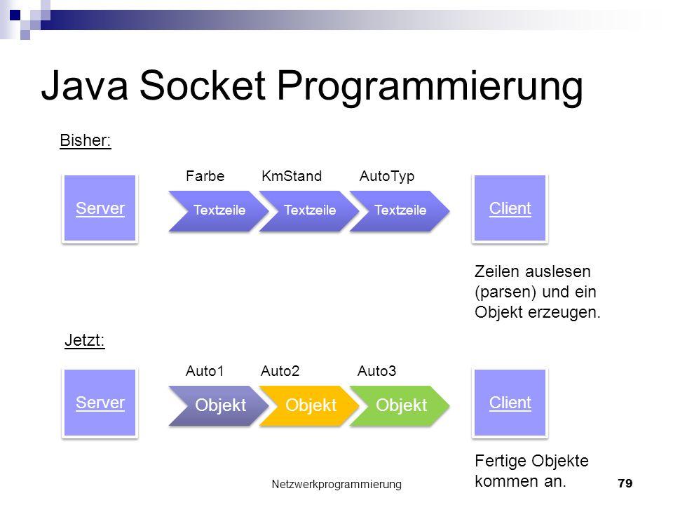Java Socket Programmierung Textzeile Netzwerkprogrammierung 79 Server Client Farbe KmStand AutoTyp Zeilen auslesen (parsen) und ein Objekt erzeugen. B