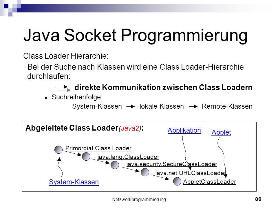 Java Socket Programmierung Class Loader Hierarchie: Bei der Suche nach Klassen wird eine Class Loader-Hierarchie durchlaufen: direkte Kommunikation zw