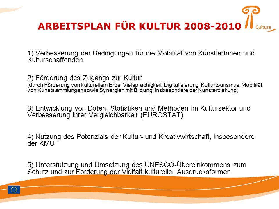 ARBEITSPLAN FÜR KULTUR 2008-2010 1) Verbesserung der Bedingungen für die Mobilität von KünstlerInnen und Kulturschaffenden 2) Förderung des Zugangs zu
