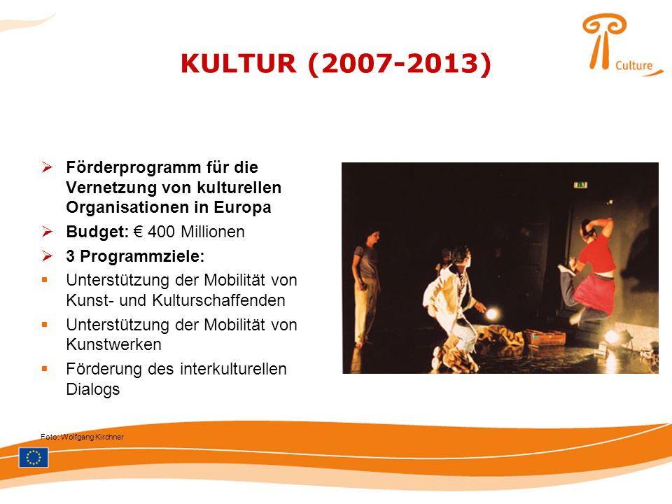 KULTUR (2007-2013) Förderprogramm für die Vernetzung von kulturellen Organisationen in Europa Budget: 400 Millionen 3 Programmziele: Unterstützung der