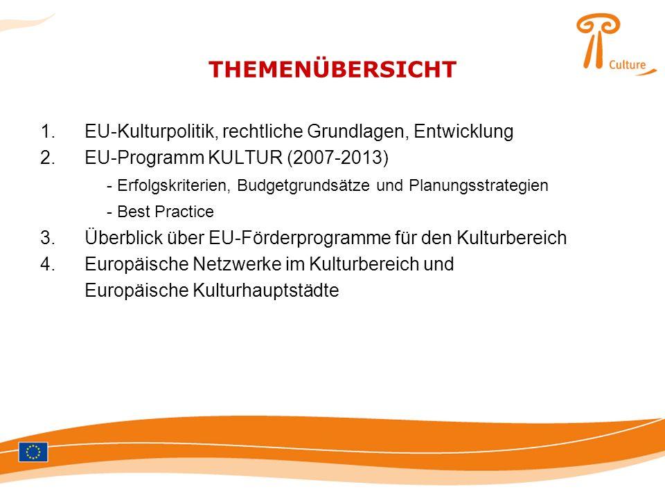 THEMENÜBERSICHT 1.EU-Kulturpolitik, rechtliche Grundlagen, Entwicklung 2.EU-Programm KULTUR (2007-2013) - Erfolgskriterien, Budgetgrundsätze und Planu