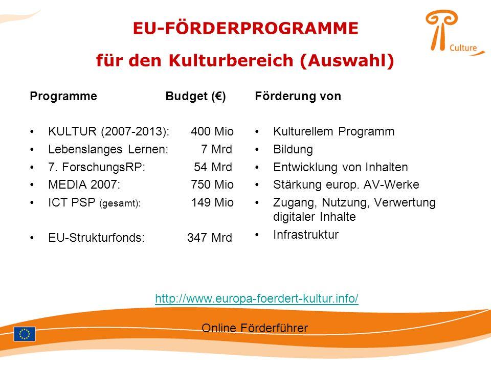 EU-FÖRDERPROGRAMME für den Kulturbereich (Auswahl) Programme Budget () KULTUR (2007-2013): 400 Mio Lebenslanges Lernen: 7 Mrd 7. ForschungsRP: 54 Mrd