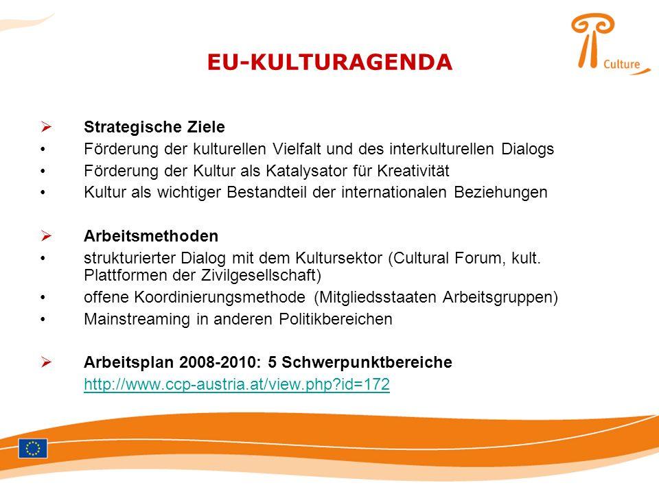 EU-KULTURAGENDA Strategische Ziele Förderung der kulturellen Vielfalt und des interkulturellen Dialogs Förderung der Kultur als Katalysator für Kreati