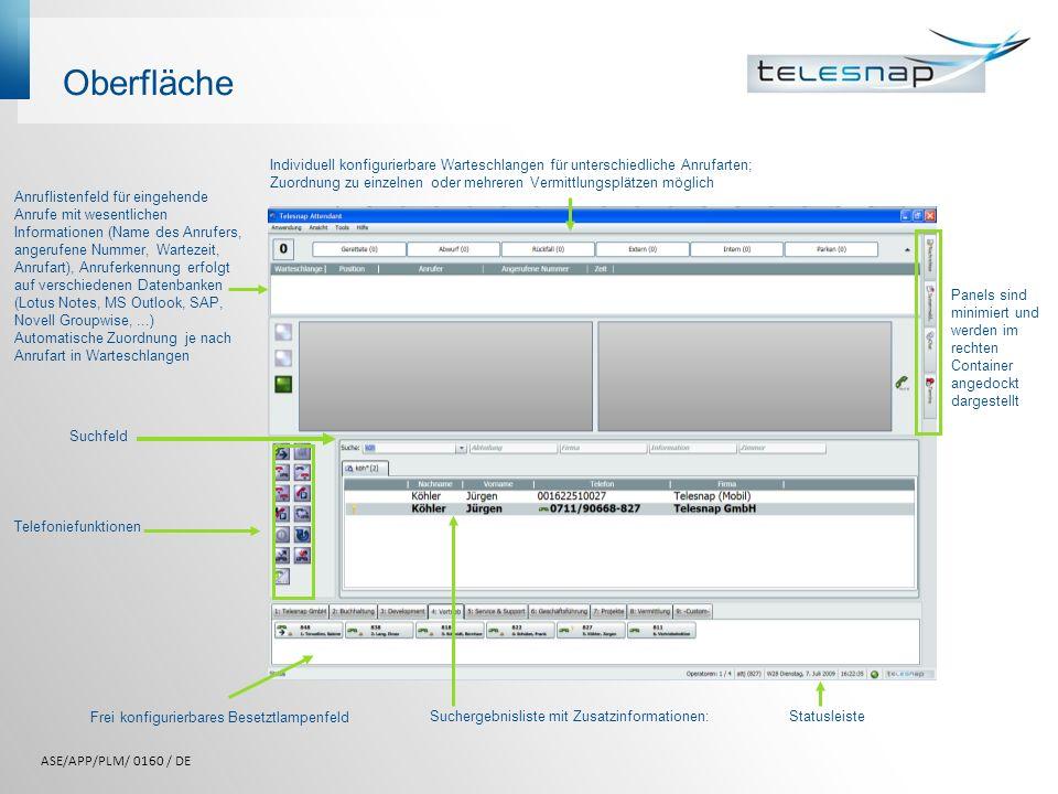 Oberfläche Anruflistenfeld für eingehende Anrufe mit wesentlichen Informationen (Name des Anrufers, angerufene Nummer, Wartezeit, Anrufart), Anruferke