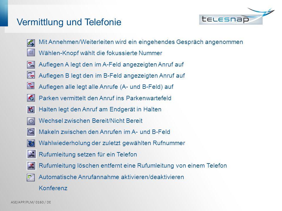 Vermittlung und Telefonie Mit Annehmen/Weiterleiten wird ein eingehendes Gespräch angenommen Wählen-Knopf wählt die fokussierte Nummer Auflegen A legt